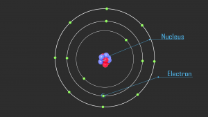 3d model of atom with protons, neutron and electrons