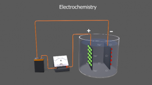 How is Electrochemistry Experiment made