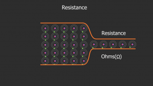 Resistance depend on length and cross section of a conducter
