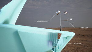 Parts of Wind Turbine (Anemometar, Wind Vane, Controller).png