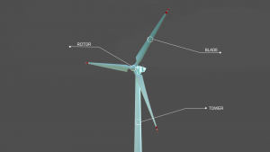 Parts of Wind Turbine (Blades, Rotor, Tower)