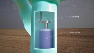 Parts of Wind Turbine (Yaw system: Yaw motor and Yaw drive)